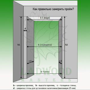 Zamer-proyoma-300x300