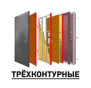 trehkonturnye-300x288